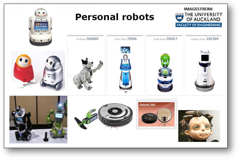 Robot Images