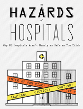 Hazards of Hospitals infographic