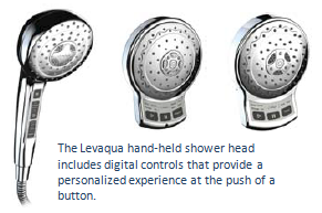 Levaqua Handshower, showing three shower head options