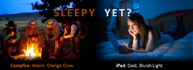 While the warm orange glow of a campfire promotes good sleep, the cool bluish light of a tablet or PC inhibit good sleep.
