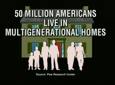 Multigeneration Homes